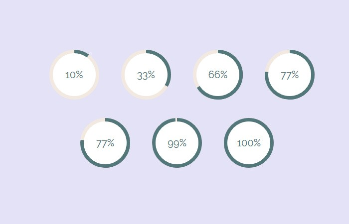 Circular Progress Bar With HTML / CSS