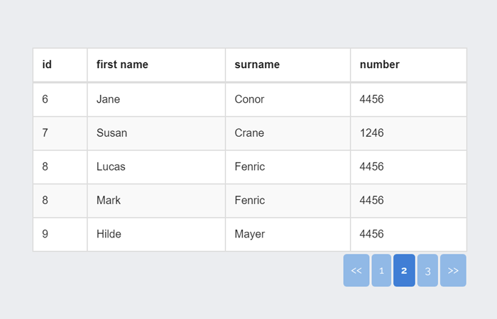 HTML Table Pagination using jQuery